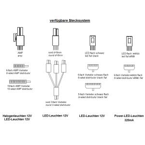 Trafo 6W Verteiler d=8mm x3  (led driver)