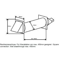 Mauerkasten rund NW 125mm Edelhaube Rechteckanschluss 40046342