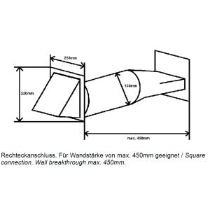 Mauerkasten rund NW 150mm Edelhaube Rechteckanschluss...