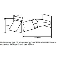 Mauerkasten rund NW 150mm Edelhaube Rechteckanschluss 40046542